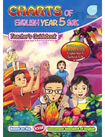 Chart of English Year 5 (SJK)