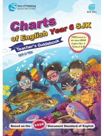 Chart of English Year 6 (SJK)